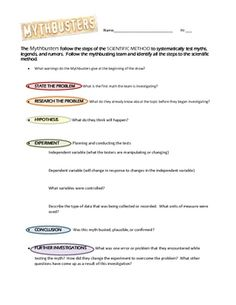 Worksheet Mythbusters Scientific Method Worksheet steps of the scientific method activity with rapper scenarios mythbusters video guide can be used any episode