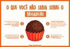 Chocolate Meme, Feed Insta, Insta Goals, Cupcake Art, Instagram Blog, Gelato, Deli, Food Hacks, Bakery