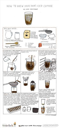 How to Cold-Brew Perfectly Refreshing Iced Coffee at Home « The Secret Yumiverse