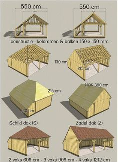 Gebouwerbij als houten bouwpakket met pen-en-gat verbinding! - ED Bouwpakketten Home Forge, Guest House Shed, Diy Storage Shed Plans, Small Country Homes, Office Playroom, Garden Office, Garage Design, Diy Home Improvement, Outdoor