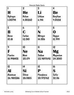 The best periodic table song ever we have memorized the chorus and periodic table cards jumbo pack urtaz Gallery
