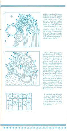 Scuola di pizzo di Cantù 96 (bolillos) - Blancaflor1 - Веб-альбомы Picasa