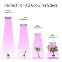 Excelvan 14W 225 LED SMD Pflanzenlampe Grow Licht Wachsen Lamp Blumen Gemüse HOT