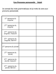 Pronom personnel sujet PPS exercices