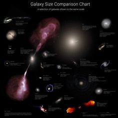 Galaxy Size Comparison Chart.