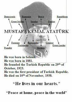 Who is Atatürk?
