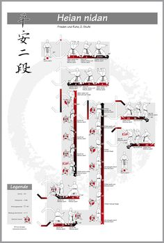 Poster Shotokan-Kata: heian nidan – #shotokan #kata #heian #heiannidan