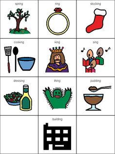 s/ /th/ minimal pairs | Speech and Language Therapy Ideas | Pinterest