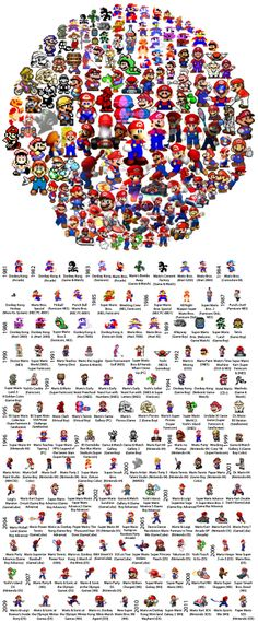 All of the Mario Sprites so far