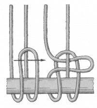 Survival Knots, Survival Tips, Survival Skills, Rope Knots, Macrame Knots, Scout Knots, Sailing Knots, Hook Knot, Knots Guide