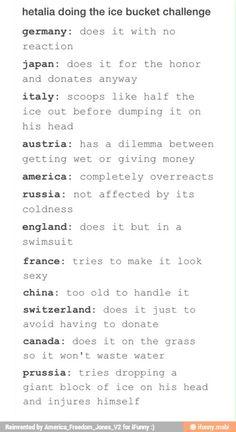 Hetalia ice bucket challenge. I love this. (I share the same reaction as Austria)