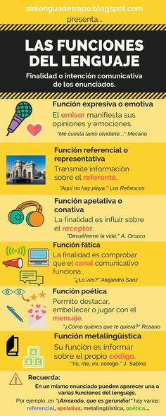 Copywriting creativo: Figuras retóricas Spanish Grammar, Spanish Class, Spanish Language, Destiny's Child, Psychology Facts, Copywriting, Kids And Parenting, Cool Words, Literature