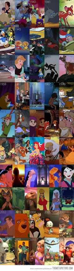 Disney Animated Movies From 1937 to 2012…can never go wrong with a Disney movie. <3