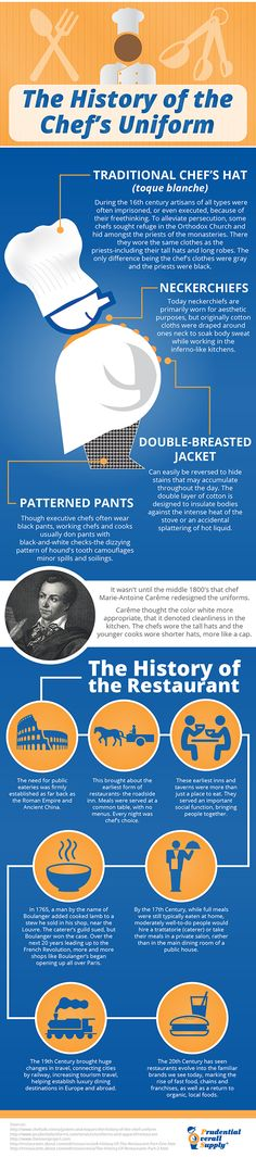 The History of the Chef's Uniform and History of the Restaurant: Seems a bid simplified...
