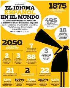 Infografía: El español en el mundo http://leonardo1452.com/infografia-el-espanol-en-el-mundo/