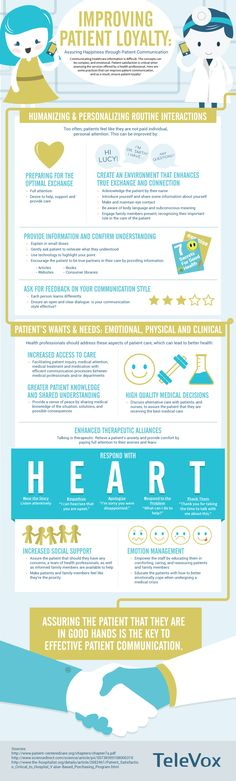 Communication skills are vital to creating a warm and supportive relationship between you and your patients. This infographic from Televox details how small gestures can make such a large difference, but effectively communicating with your patients will make them more content with the care you provide.