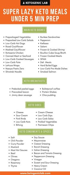 Lazy Keto! A great list of low carb foods that require minimal preparation - less than 5 minutes in fact. Very useful guide for shopping! #Keto!