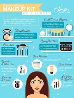 Tips on How to Build Your Professional Makeup Kit on a Budget