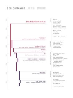 Clean and concise timeline that gives a lot of useful information in a really nicely laid out CV by Ben Domanico, web designer