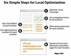 How to Optimize Your Site for Local Search - 10 Steps You can make it easier for people to find your website and your business if you optimize for local searches.
