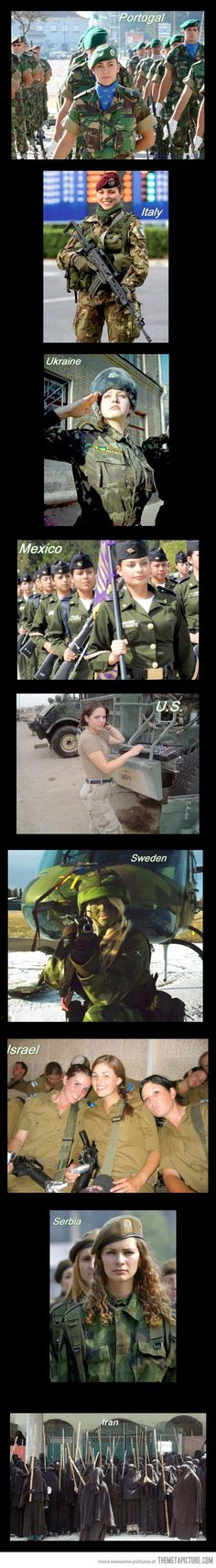 Army women around the world