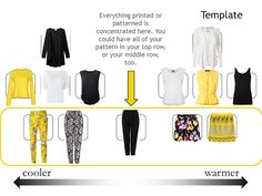 """The Vivienne Files: How to Pack Light: Yellow and Black """"Whatever's Clean 13"""" for warm weather"""
