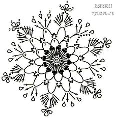 Crochet Snowflake Pattern, Crochet Snowflakes, Crochet Motif, Crochet Doilies, Crochet Flowers, Knit Crochet, Crochet Patterns, Crochet Ornaments, Snowflake Ornaments