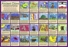 Good ideas of things to look at in our studies. Ancient China ABCS if I ever teach middle school 7th Grade Social Studies, Social Studies Projects, Teaching Social Studies, Social Studies Resources, Teaching Art, Teaching Resources, Classroom Resources, Teaching Geography, Teaching History