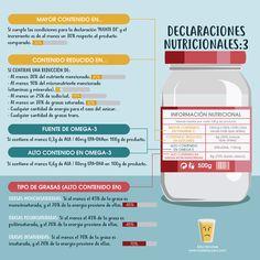 Declaraciones nutricionales sobre grasas, contenido reducido y omega 3