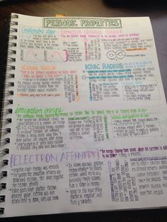 finally finished rewriting chem notes - You should be studying