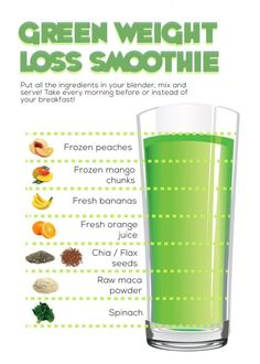 Detox Smoothie Recipes For Weight Loss Pdf.Green Smoothie 7 Day Detox Diet Plan: Lose Weight And Feel . 3 Day Detox Smoothies Via Curejoy Food In 2019 Detox . Green Smoothie 7 Day Detox Diet Plan: Lose Weight And Feel . Home and Family Weight Loss Smoothie Recipes, Green Smoothie Recipes, Healthy Smoothies, Healthy Drinks, Healthy Recipes, Healthy Eating, Fruit Smoothies, Stay Healthy, Locarb Recipes