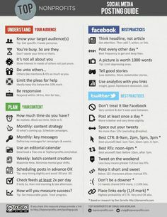 Social Media posting guide   www.onpointexecutivecenter.com