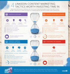 4 LinkedIn Content Marketing Tactics Worth Investing Time In [Infographic] | LinkedIn Marketing Solutions Blog