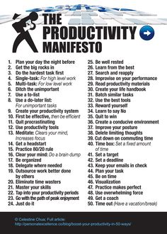 The Productivity Manifesto - 50 tips to keep you on task