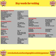 Keywords for writing - learning English