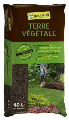 верхний слой почвы - ЗЕМЛЯ И ПРИРОДА - Клуб Agriculture Biologique, Plantation, Outdoor Decor, Gardens, Organic Matter, Lawn