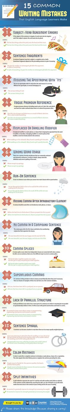 15 Common Writing Mistakes That English Language Learners Make (Infographic) – Word Counter Blog