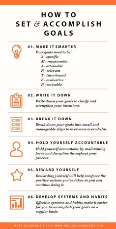 Infographic - How to set and accomplish goals | http://ProductiveandFree.com
