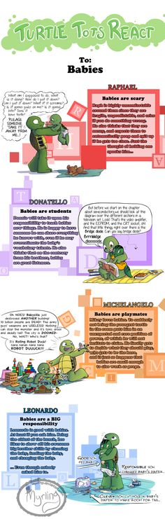 Turtle Tots React - Babies by Myrling.deviantart.com on @DeviantArt