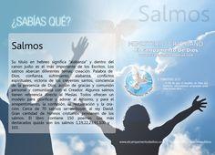 """¿SABÍAS QUÉ? Salmos   Su título en hebreo significa """"alabanza"""" y dentro del canon judío es el más importante de los Escritos. Los salmos abarcan diferentes temas: creación. Palabra de Dios, confianza, sufrimiento, alabanza, conflictos  espirituales, victoria de los creyentes santos, conciencia de la presencia de Dios, acción de gracias y comunión  personal y comunitaria con el Creador. Algunos salmos tienen referencia directa al Mesías. Todos ofrecen un modelo para glorificar y adorar al ..."""