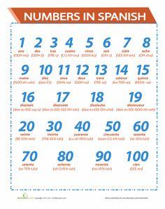 los numeros spanish numbers 1 20 crossword puzzle worksheet offers plenty of practice for. Black Bedroom Furniture Sets. Home Design Ideas