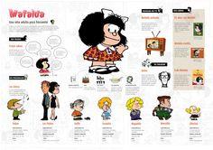 Ap Spanish, Spanish Culture, Spanish Lessons, Spanish Classroom, Teaching Spanish, H Comic, Teaching Culture, Latina, Hispanic Culture