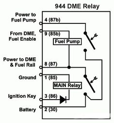 944 ignition wiring diagram get free image about wiring diagram rh abetter pw 1987 porsche 944 ignition switch wiring 1987 porsche 944 ignition switch wiring