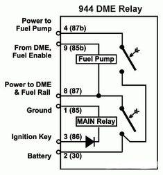Porsche 944 wiring diagram dolgular porsche pinterest diagram porsche 944 dme relay schematic publicscrutiny Choice Image