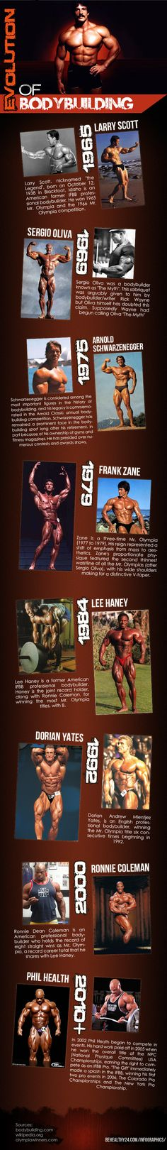 A great Infographic showing the Evolution of #Bodybuilding from Larry Scott in 1965 to Phil Heath in our days!