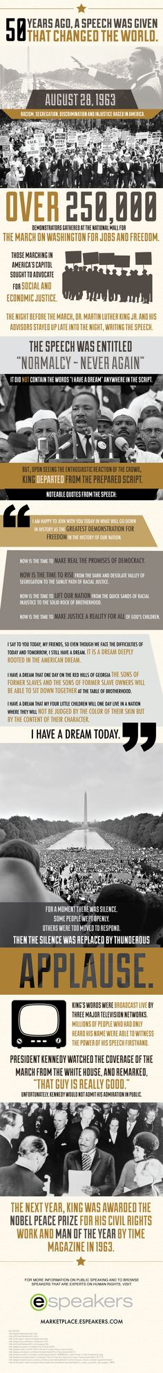 50 years ago a speech was given that would change the world forever - Aug 28 1963 was that day, and we are celebrating 50 years of what MLK did.