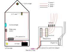 war eagle boat wiring diagram wiring diagram save Deck Wiring Diagram