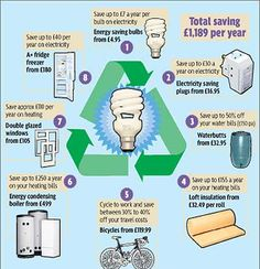 Ways to save energy and money.