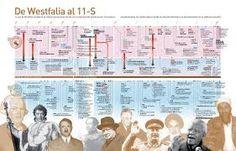 Resultado de imagen para Filosofia infografia