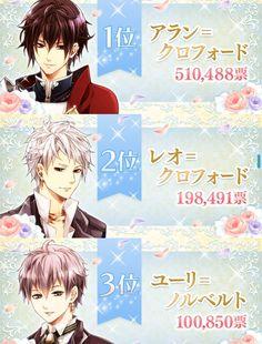 Fallen Star — Louis's Birthday MidCinJp What a cute avatar! Midnight Cinderella, Anime Boys, Avatar, Video Games, Gaming, Lettering, Manga, Stars, Fall